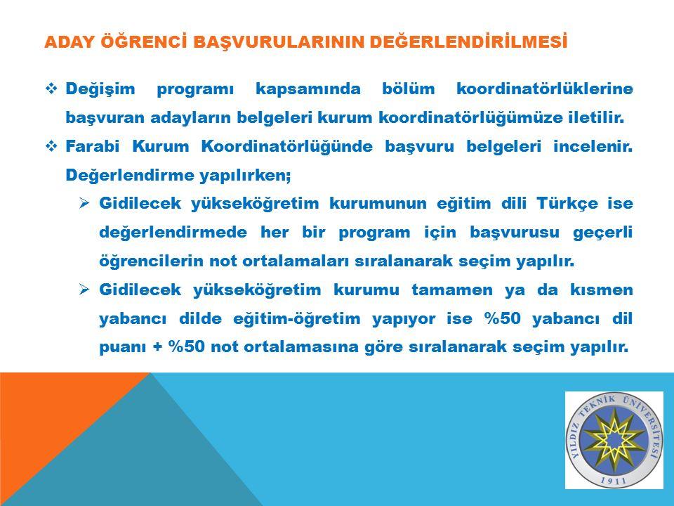 ADAY ÖĞRENCİ BAŞVURULARININ DEĞERLENDİRİLMESİ  Değişim programı kapsamında bölüm koordinatörlüklerine başvuran adayların belgeleri kurum koordinatörlüğümüze iletilir.
