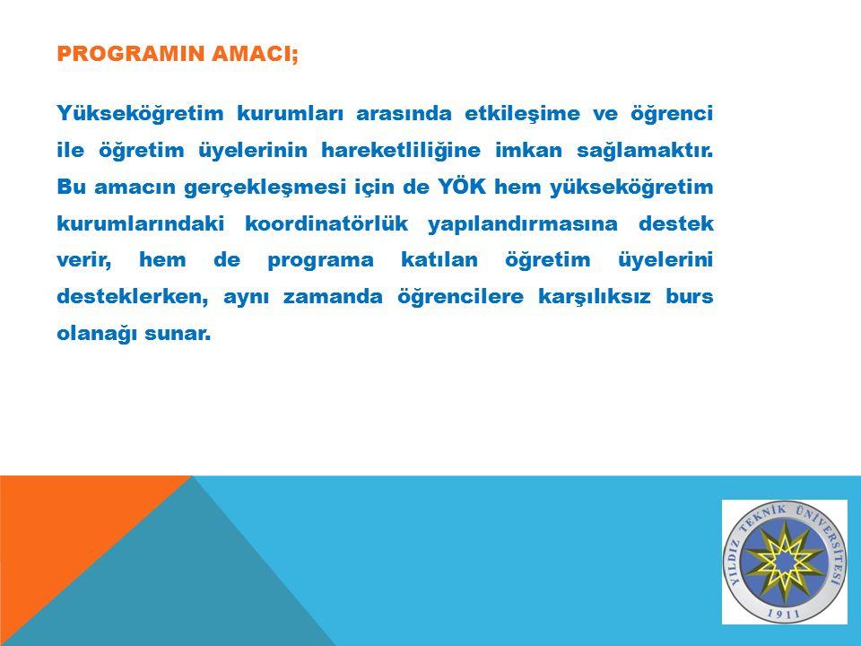 PROGRAMIN AMACI; Yükseköğretim kurumları arasında etkileşime ve öğrenci ile öğretim üyelerinin hareketliliğine imkan sağlamaktır.