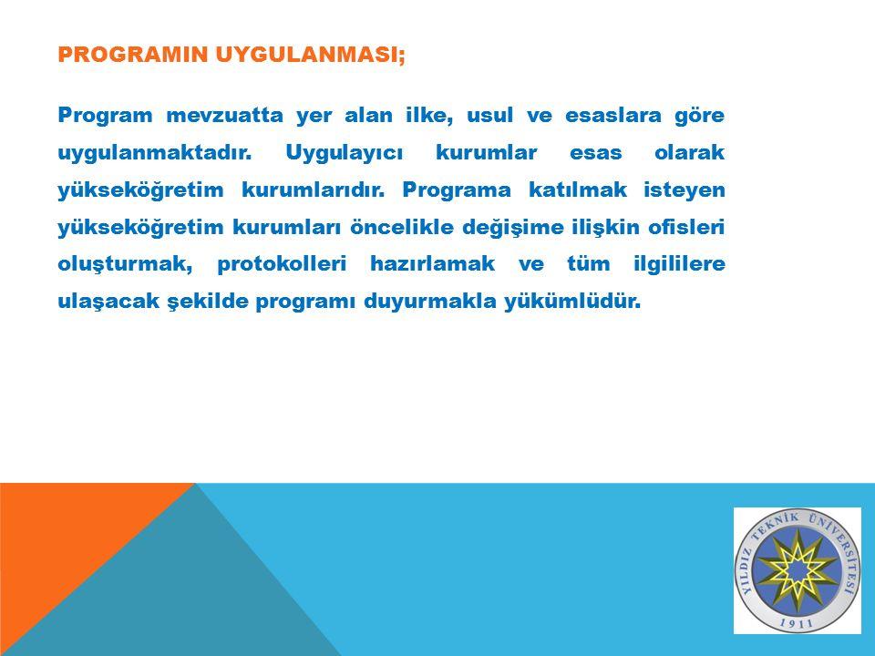 PROGRAMIN UYGULANMASI; Program mevzuatta yer alan ilke, usul ve esaslara göre uygulanmaktadır.