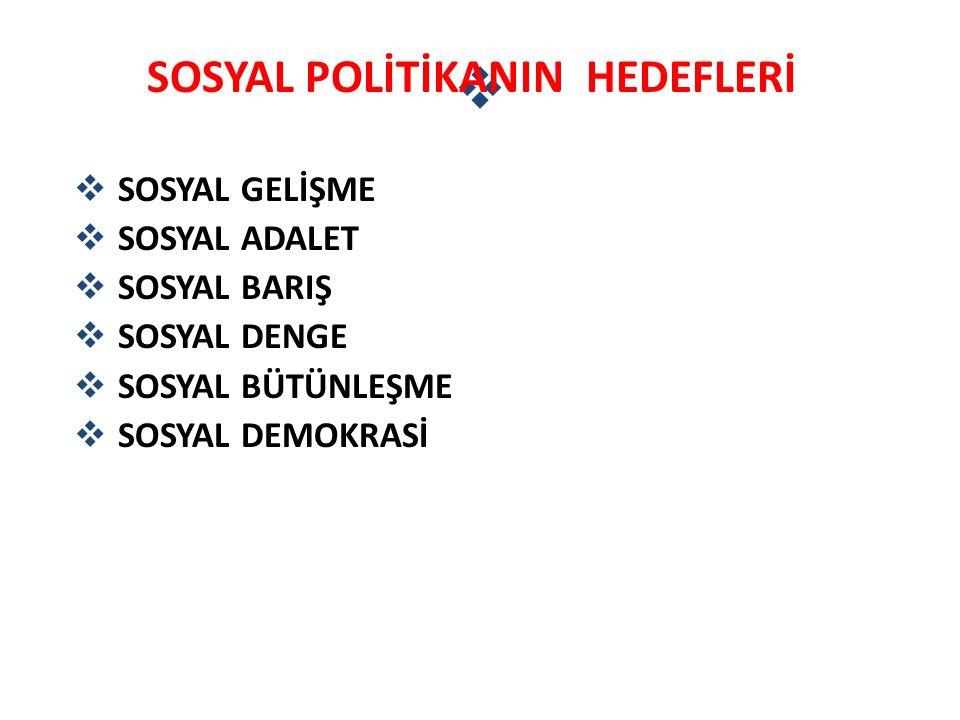  SOSYAL POLİTİKANIN HEDEFLERİ  SOSYAL GELİŞME  SOSYAL ADALET  SOSYAL BARIŞ  SOSYAL DENGE  SOSYAL BÜTÜNLEŞME  SOSYAL DEMOKRASİ