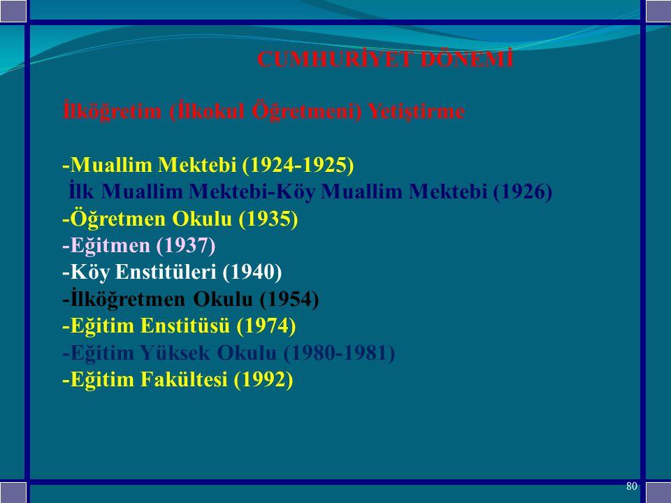 İlköğretim (İlkokul Öğretmeni) Yetiştirme -Muallim Mektebi (1924-1925) İlk Muallim Mektebi-Köy Muallim Mektebi (1926) -Öğretmen Okulu (1935) -Eğitmen (1937) -Köy Enstitüleri (1940) -İlköğretmen Okulu (1954) -Eğitim Enstitüsü (1974) -Eğitim Yüksek Okulu (1980-1981) -Eğitim Fakültesi (1992) CUMHURİYET DÖNEMİ 80