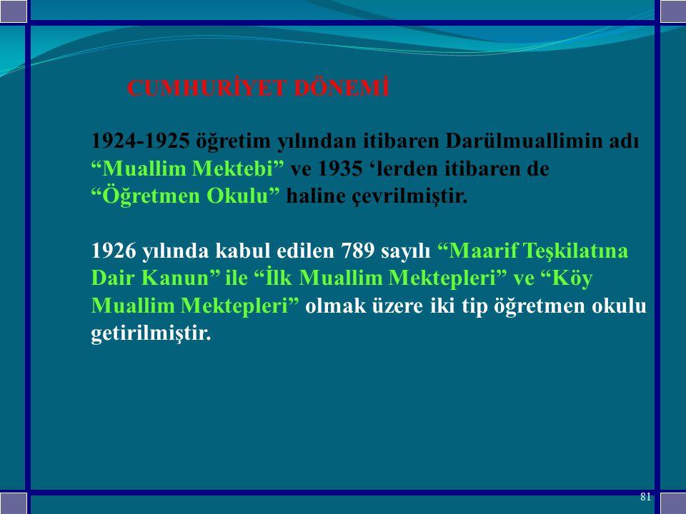 1924-1925 öğretim yılından itibaren Darülmuallimin adı Muallim Mektebi ve 1935 'lerden itibaren de Öğretmen Okulu haline çevrilmiştir.