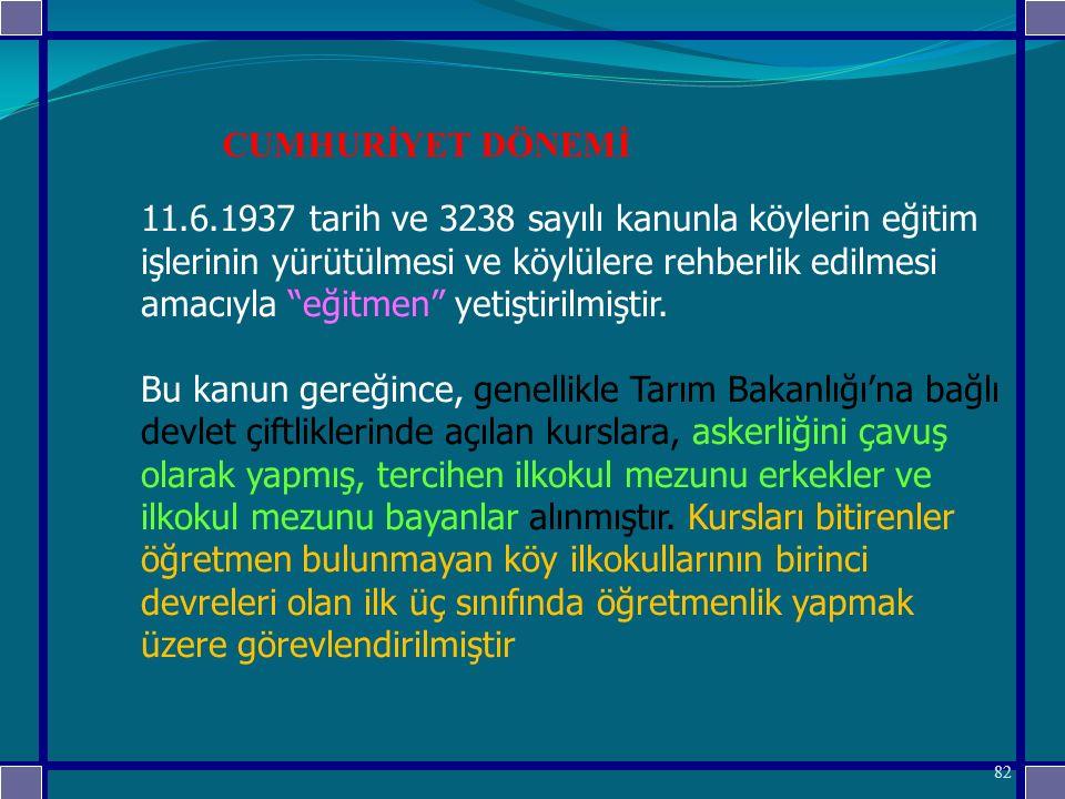 11.6.1937 tarih ve 3238 sayılı kanunla köylerin eğitim işlerinin yürütülmesi ve köylülere rehberlik edilmesi amacıyla eğitmen yetiştirilmiştir.