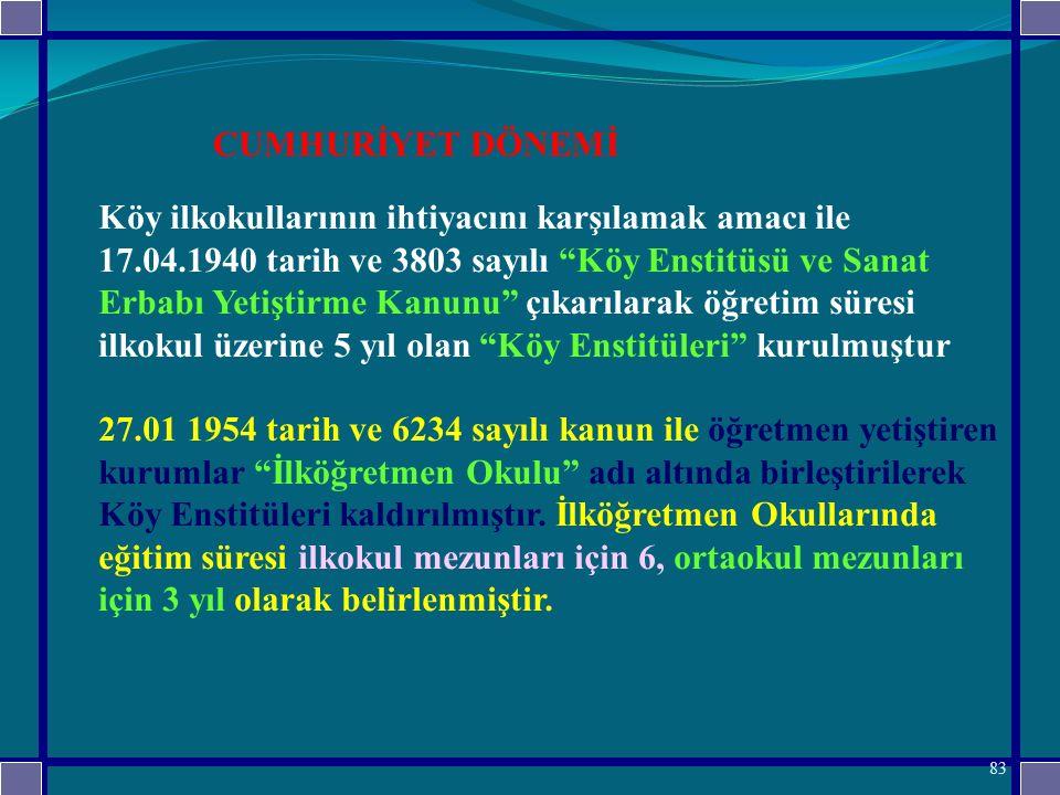 Köy ilkokullarının ihtiyacını karşılamak amacı ile 17.04.1940 tarih ve 3803 sayılı Köy Enstitüsü ve Sanat Erbabı Yetiştirme Kanunu çıkarılarak öğretim süresi ilkokul üzerine 5 yıl olan Köy Enstitüleri kurulmuştur 27.01 1954 tarih ve 6234 sayılı kanun ile öğretmen yetiştiren kurumlar İlköğretmen Okulu adı altında birleştirilerek Köy Enstitüleri kaldırılmıştır.