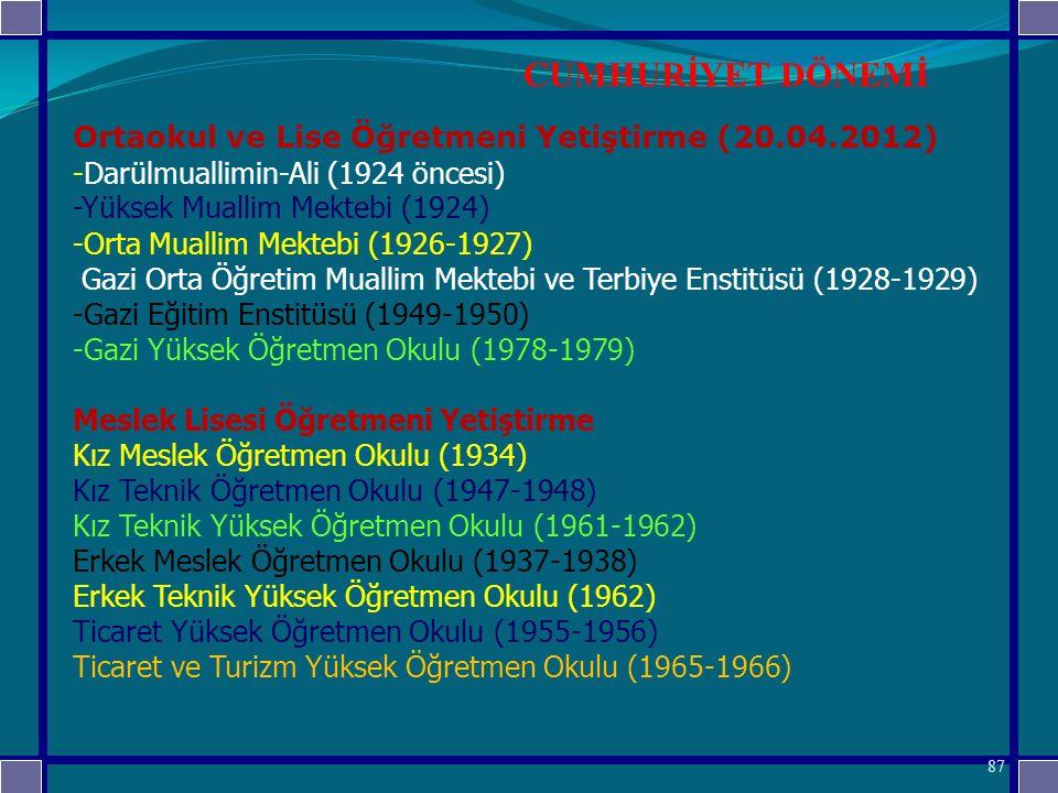 Ortaokul ve Lise Öğretmeni Yetiştirme (20.04.2012) -Darülmuallimin-Ali (1924 öncesi) -Yüksek Muallim Mektebi (1924) -Orta Muallim Mektebi (1926-1927) Gazi Orta Öğretim Muallim Mektebi ve Terbiye Enstitüsü (1928-1929) -Gazi Eğitim Enstitüsü (1949-1950) -Gazi Yüksek Öğretmen Okulu (1978-1979) Meslek Lisesi Öğretmeni Yetiştirme Kız Meslek Öğretmen Okulu (1934) Kız Teknik Öğretmen Okulu (1947-1948) Kız Teknik Yüksek Öğretmen Okulu (1961-1962) Erkek Meslek Öğretmen Okulu (1937-1938) Erkek Teknik Yüksek Öğretmen Okulu (1962) Ticaret Yüksek Öğretmen Okulu (1955-1956) Ticaret ve Turizm Yüksek Öğretmen Okulu (1965-1966) CUMHURİYET DÖNEMİ 87