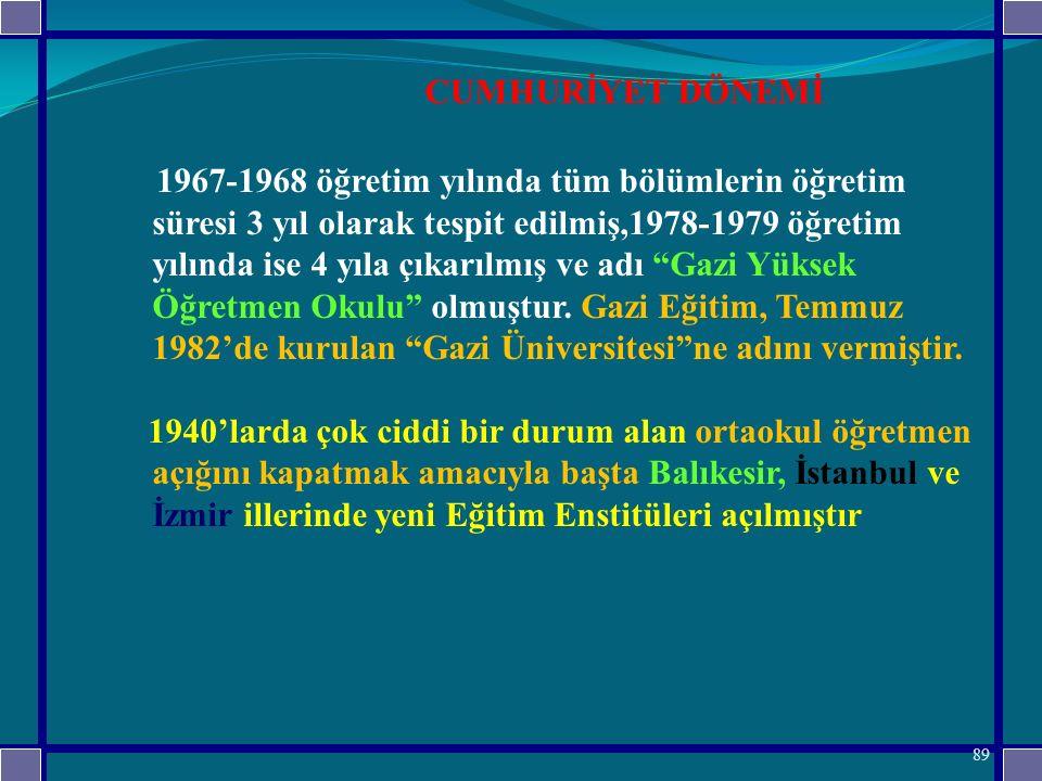 1967-1968 öğretim yılında tüm bölümlerin öğretim süresi 3 yıl olarak tespit edilmiş,1978-1979 öğretim yılında ise 4 yıla çıkarılmış ve adı Gazi Yüksek Öğretmen Okulu olmuştur.