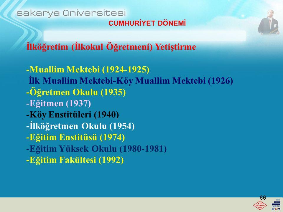 Cumhuriyetin kurulduğu dönemde 13'ü Darülmuallimin ve 7'si Darülmuallimat olmak üzere toplam 20 kız ve erkek öğretmen yetiştiren kurum vardır.