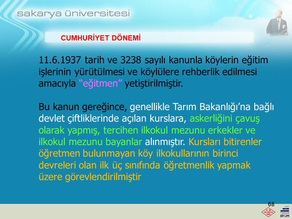 """1924-1925 öğretim yılından itibaren Darülmuallimin adı """"Muallim Mektebi"""" ve 1935 'lerden itibaren de """"Öğretmen Okulu"""" haline çevrilmiştir. 1926 yılınd"""