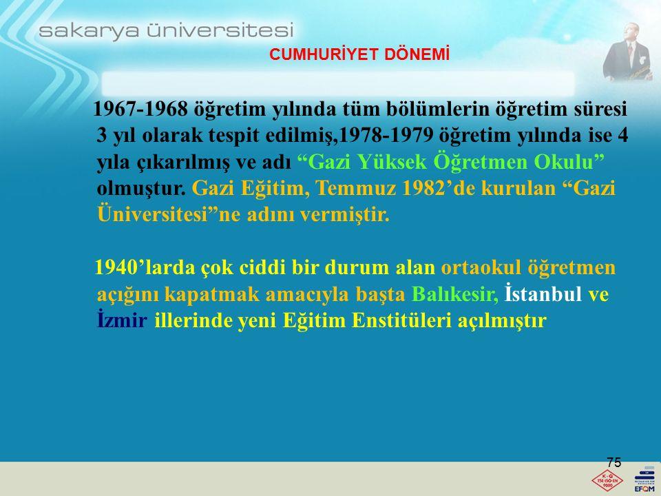 Cumhuriyet döneminde ortaokul öğretmeni yetiştirilmesinde en büyük görev Eğitim Enstitülerine düşmüştür. İlk olarak 1926-1927 Öğretim yılında Konya'da