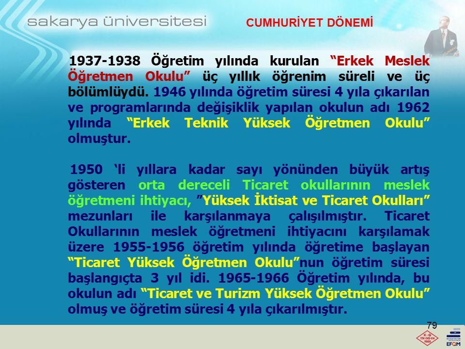 """Cumhuriyet döneminde mesleki ve teknik eğitime öğretmen yetiştirmek üzere ilk açılan okul, 1934 yılında Ankara'da """"Kız Meslek Öğretmen Okulu""""dur. 1947"""