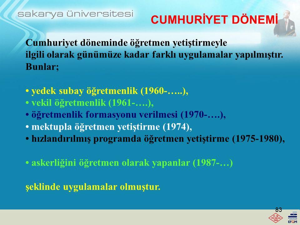 1930 ve 40'lı yıllarda, tıp fakülteleri dahil, üniversitelerin pek çok bölümüne sınavsız öğrenci alınırken, Yüksek Öğretmen Okulu, sınavla öğrenci ala