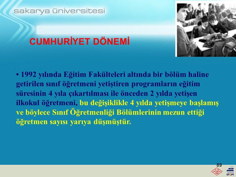 Günümüz Türkiye'sinde bütün öğretmenler Yüksek Öğretim Kurumu (YÖK) aracılığıyla Eğitim fakültelerinde yetiştirilmektedir. Her ne kadar Milli Eğitim B