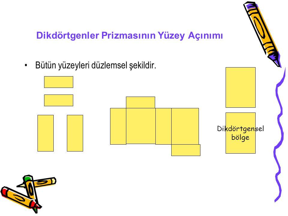 Dikdörtgenler Prizması Bütün yüzeyleri dikdörtgensel bölge olan geometrik şekildir. Dikdörtgenler Prizmasının Özellikleri: 1- ….. tane yüzü vardır. 2-