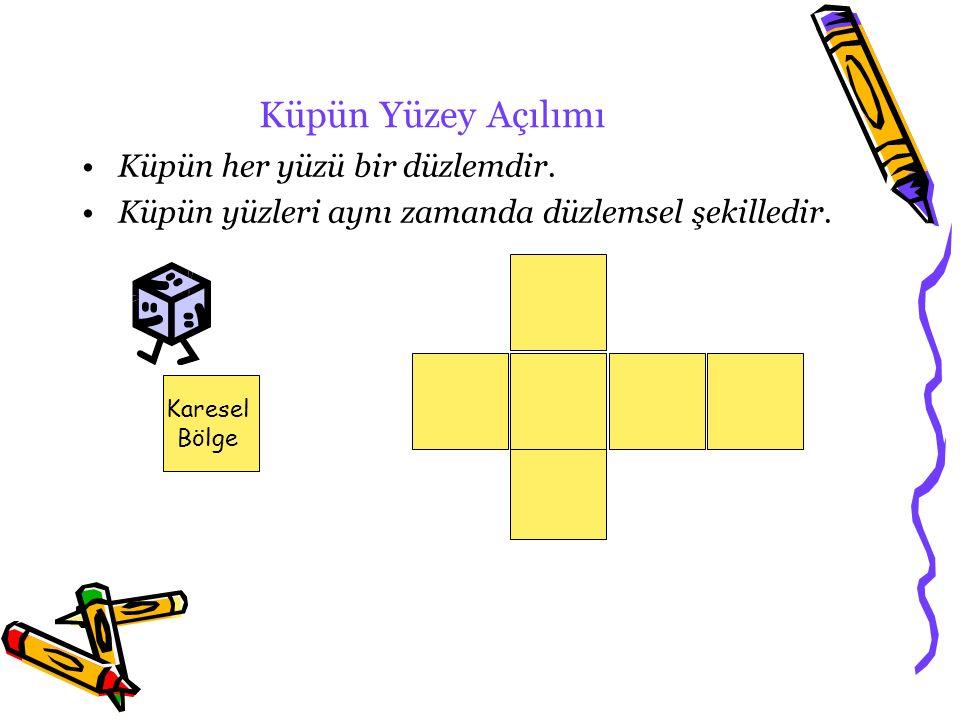KÜP Bütün yüzeyleri karesel bölgeden oluşan şekle küp denir. KÜP 6 tane yüzü vardır. 8 tane Köşesi Vardır. 12 tane Ayrıtı Vardır. Bir köşede Üç ayrıt