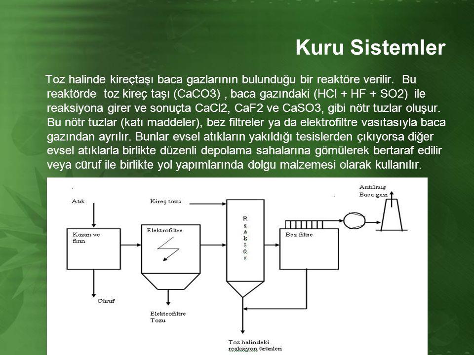 Kuru Sistemler Toz halinde kireçtaşı baca gazlarının bulunduğu bir reaktöre verilir. Bu reaktörde toz kireç taşı (CaCO3), baca gazındaki (HCl + HF + S