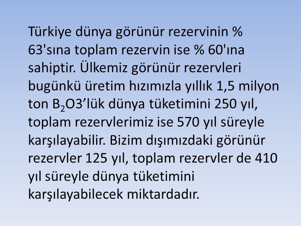 Türkiye dünya görünür rezervinin % 63'sına toplam rezervin ise % 60'ına sahiptir. Ülkemiz görünür rezervleri bugünkü üretim hızımızla yıllık 1,5 milyo