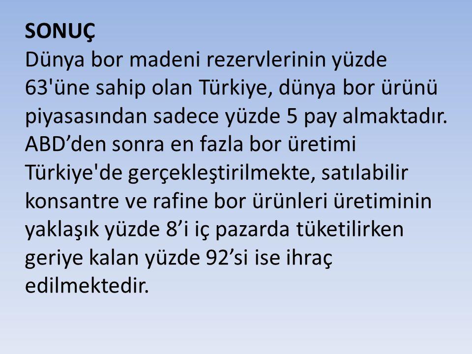 SONUÇ Dünya bor madeni rezervlerinin yüzde 63'üne sahip olan Türkiye, dünya bor ürünü piyasasından sadece yüzde 5 pay almaktadır. ABD'den sonra en faz