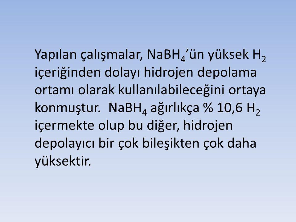 Yapılan çalışmalar, NaBH 4 'ün yüksek H 2 içeriğinden dolayı hidrojen depolama ortamı olarak kullanılabileceğini ortaya konmuştur. NaBH 4 ağırlıkça %