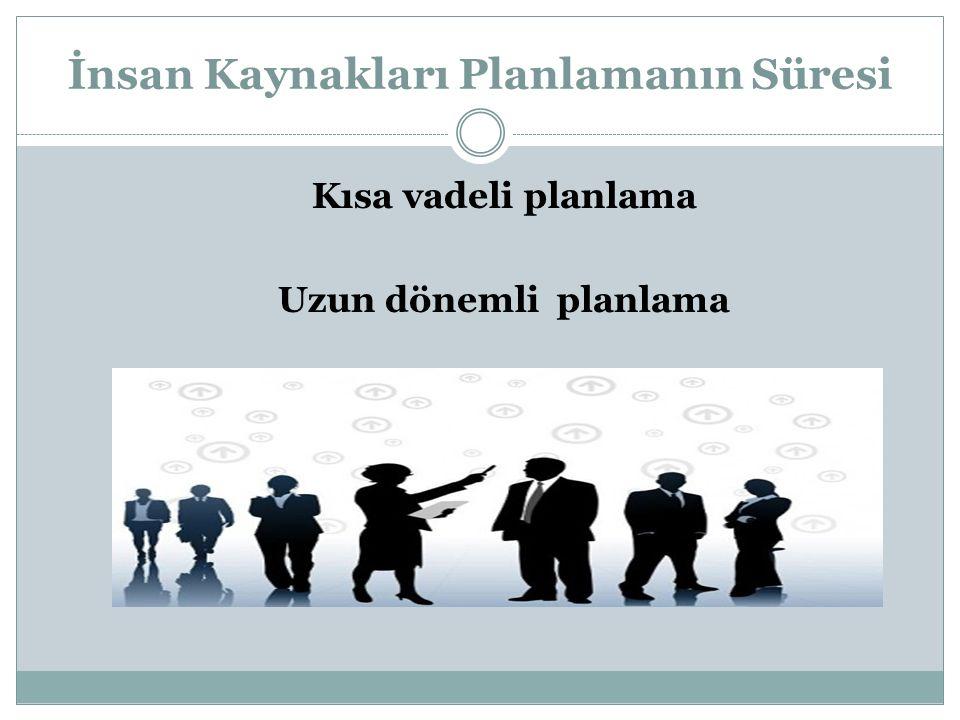 İnsan Kaynakları Planlamanın Süresi Kısa vadeli planlama Uzun dönemli planlama