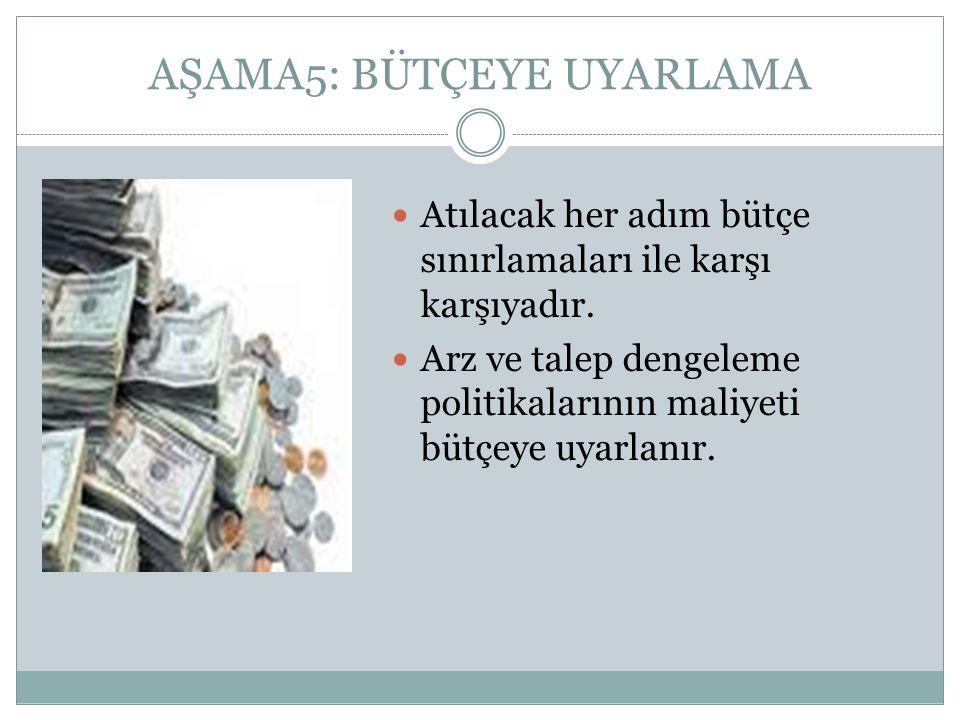 AŞAMA5: BÜTÇEYE UYARLAMA Atılacak her adım bütçe sınırlamaları ile karşı karşıyadır.