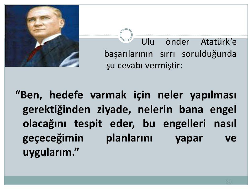 35 Ulu önder Atatürk'e başarılarının sırrı sorulduğunda şu cevabı vermiştir: Ben, hedefe varmak için neler yapılması gerektiğinden ziyade, nelerin bana engel olacağını tespit eder, bu engelleri nasıl geçeceğimin planlarını yapar ve uygularım.