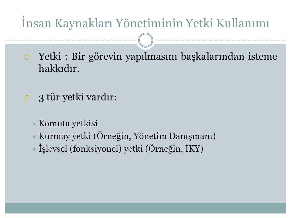 TEŞEKKÜRLER.. Doç.Dr. Osman TİTREK