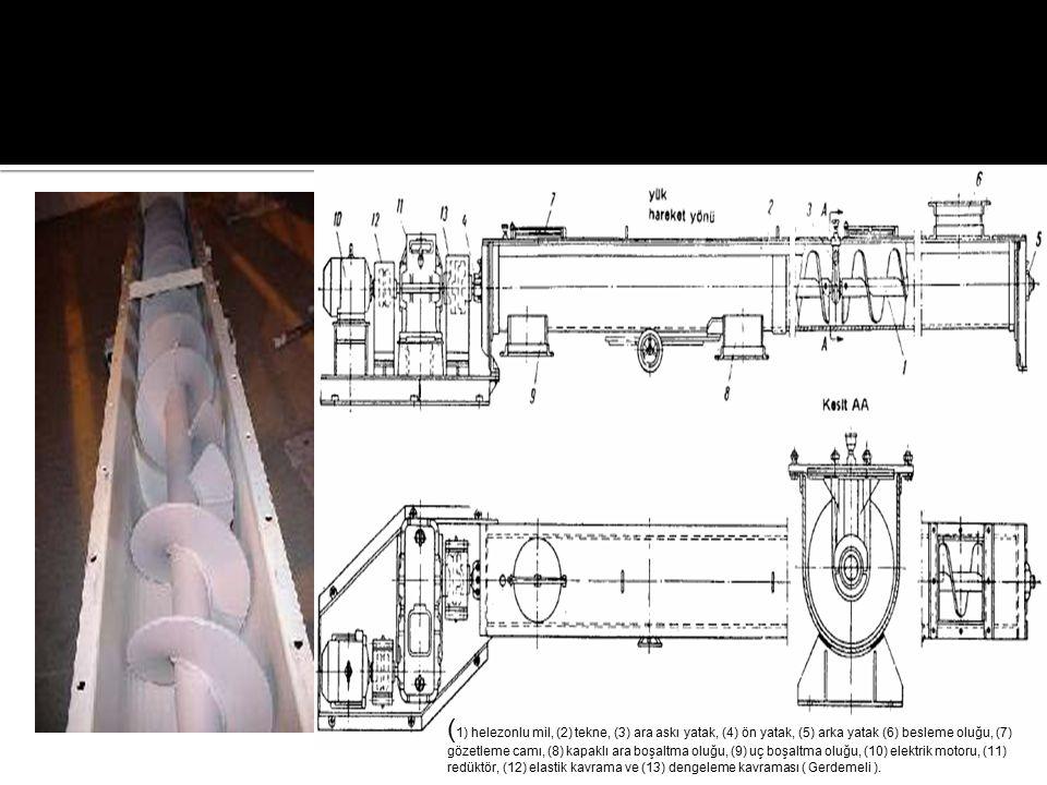 ( 1) helezonlu mil, (2) tekne, (3) ara askı yatak, (4) ön yatak, (5) arka yatak (6) besleme oluğu, (7) gözetleme camı, (8) kapaklı ara boşaltma oluğu,