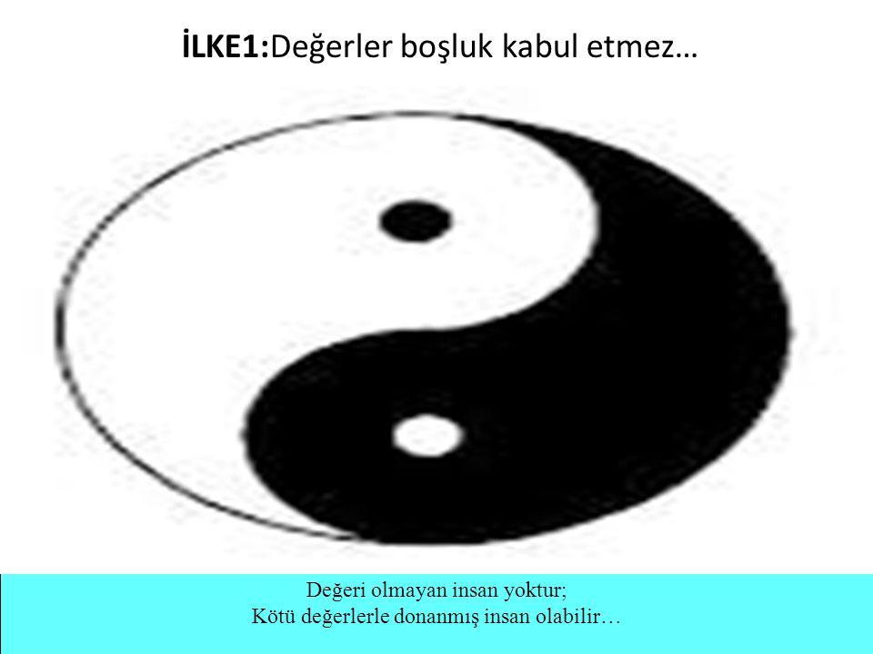 İLKE1:Değerler boşluk kabul etmez… Değeri olmayan insan yoktur; Kötü değerlerle donanmış insan olabilir…