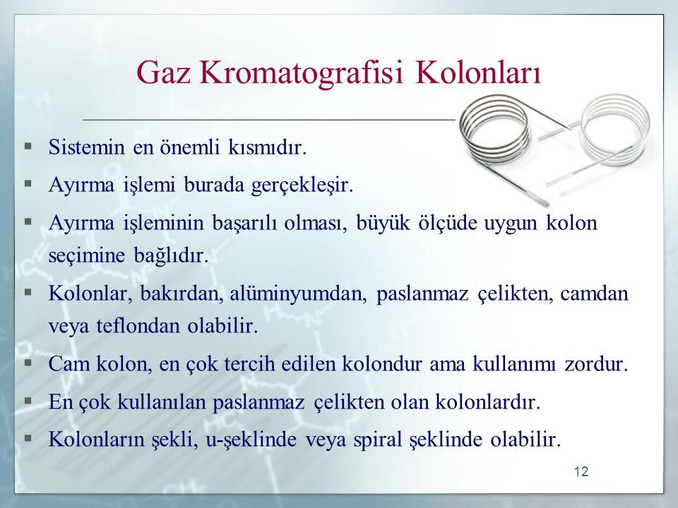 12 Gaz Kromatografisi Kolonları  Sistemin en önemli kısmıdır.