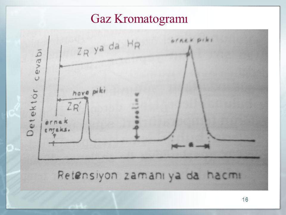 16 Gaz Kromatogramı