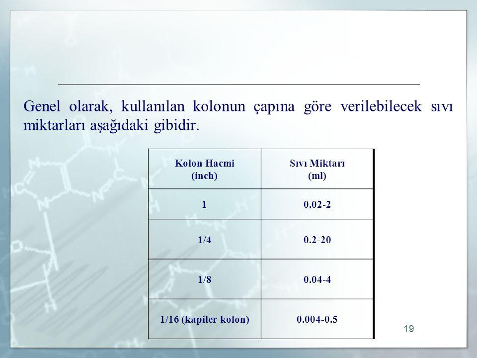 Genel olarak, kullanılan kolonun çapına göre verilebilecek sıvı miktarları aşağıdaki gibidir.