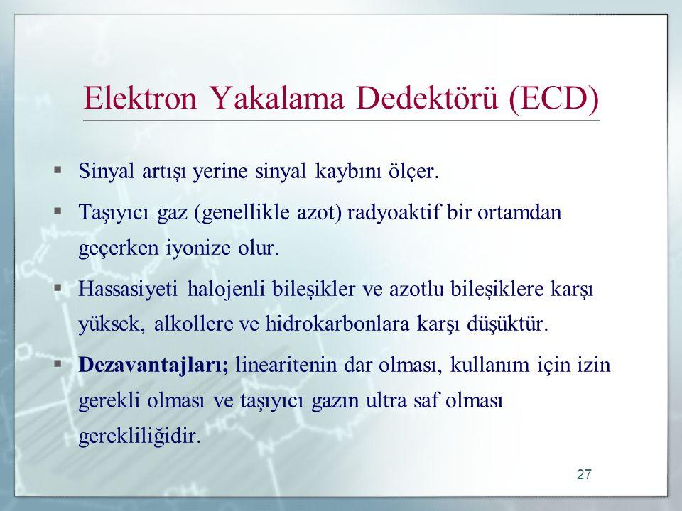 27 Elektron Yakalama Dedektörü (ECD)  Sinyal artışı yerine sinyal kaybını ölçer.