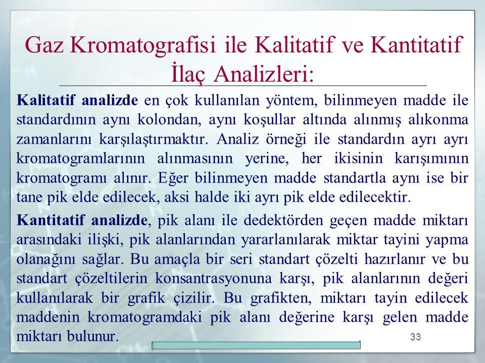 Gaz Kromatografisi ile Kalitatif ve Kantitatif İlaç Analizleri: Kalitatif analizde en çok kullanılan yöntem, bilinmeyen madde ile standardının aynı kolondan, aynı koşullar altında alınmış alıkonma zamanlarını karşılaştırmaktır.