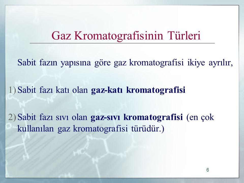 6 Gaz Kromatografisinin Türleri Sabit fazın yapısına göre gaz kromatografisi ikiye ayrılır, 1)Sabit fazı katı olan gaz-katı kromatografisi 2)Sabit fazı sıvı olan gaz-sıvı kromatografisi (en çok kullanılan gaz kromatografisi türüdür.)
