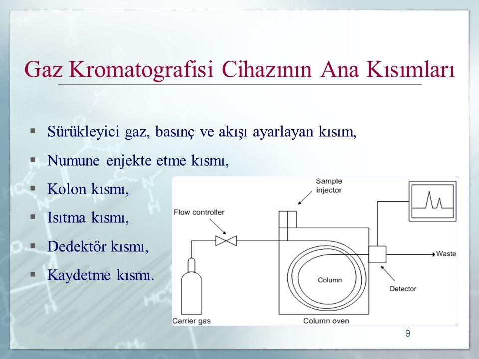 9 Gaz Kromatografisi Cihazının Ana Kısımları  Sürükleyici gaz, basınç ve akışı ayarlayan kısım,  Numune enjekte etme kısmı,  Kolon kısmı,  Isıtma kısmı,  Dedektör kısmı,  Kaydetme kısmı.
