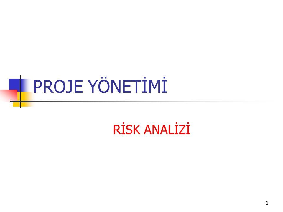 2 ANAHTAR KAVRAMLAR ve TERİMLER Risk Risk Analizi Olasılık-Etki Tablosu Varsayım