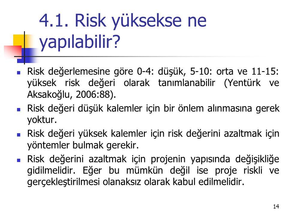 4.1.Risk yüksekse ne yapılabilir.