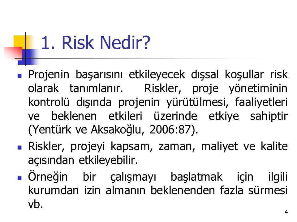 1.Risk Nedir. Projenin başarısını etkileyecek dışsal koşullar risk olarak tanımlanır.
