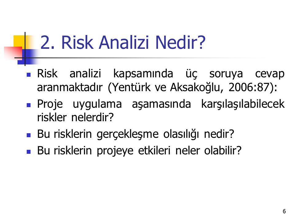 Örnek: Risk Analizi 1 Riskler neler.: Koridorda asılı olan lamba sağlam değil, düşebilir.
