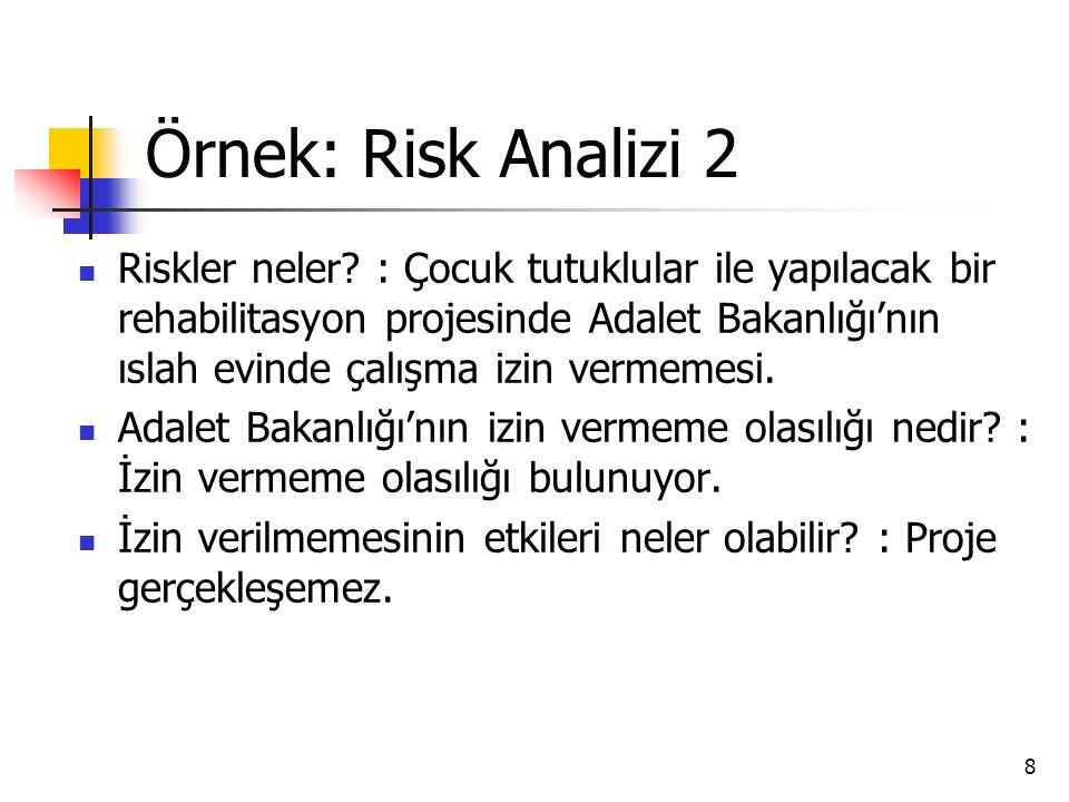 Örnek: Risk Analizi 2 Riskler neler.