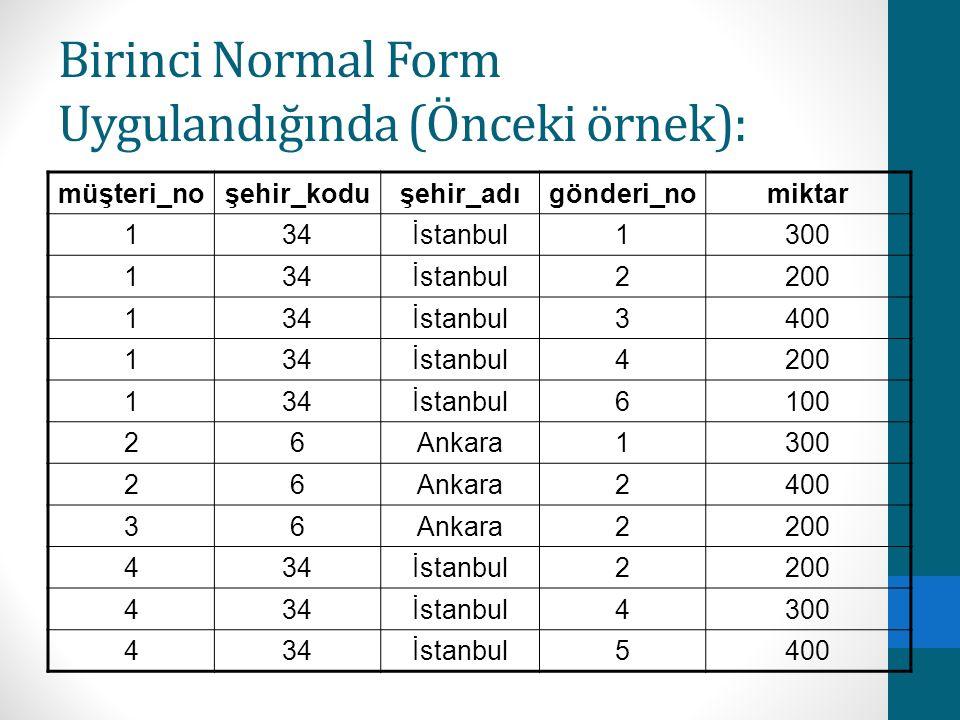 Birinci Normal Form Uygulandığında (Önceki örnek): müşteri_noşehir_koduşehir_adıgönderi_nomiktar 134İstanbul1300 134İstanbul2200 134İstanbul3400 134İs