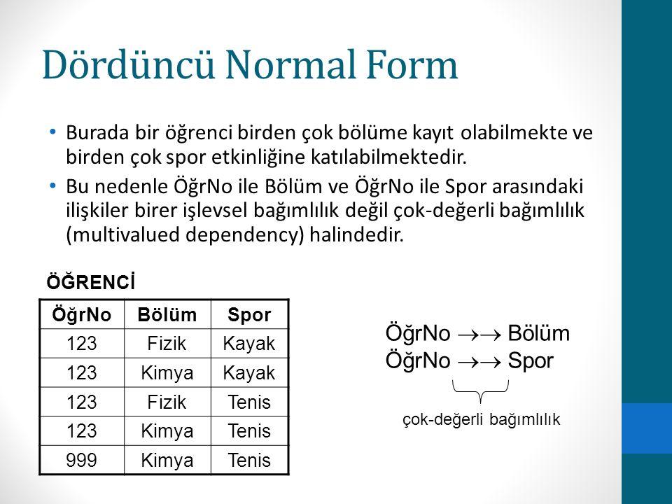 Dördüncü Normal Form Burada bir öğrenci birden çok bölüme kayıt olabilmekte ve birden çok spor etkinliğine katılabilmektedir. Bu nedenle ÖğrNo ile Böl