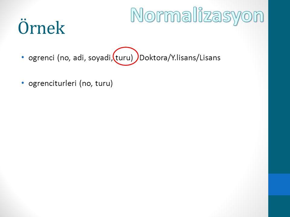 Örnek ogrenci (no, adi, soyadi, turu) Doktora/Y.lisans/Lisans ogrenciturleri (no, turu)