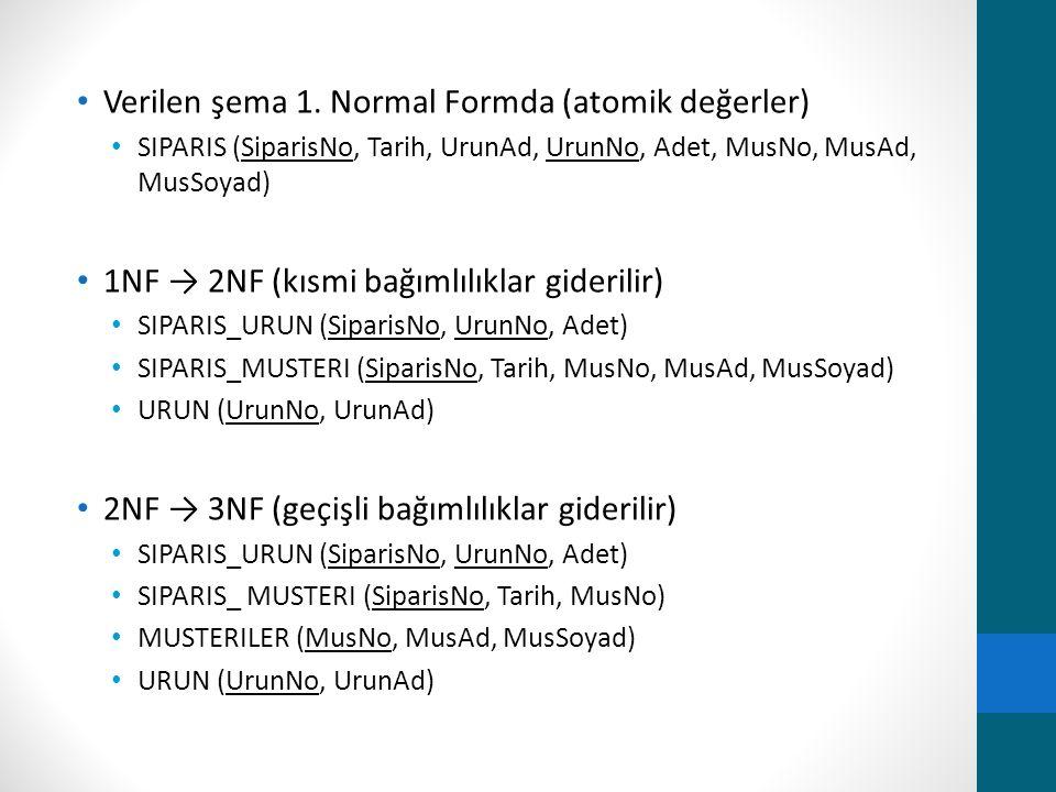 Verilen şema 1. Normal Formda (atomik değerler) SIPARIS (SiparisNo, Tarih, UrunAd, UrunNo, Adet, MusNo, MusAd, MusSoyad) 1NF → 2NF (kısmi bağımlılıkla