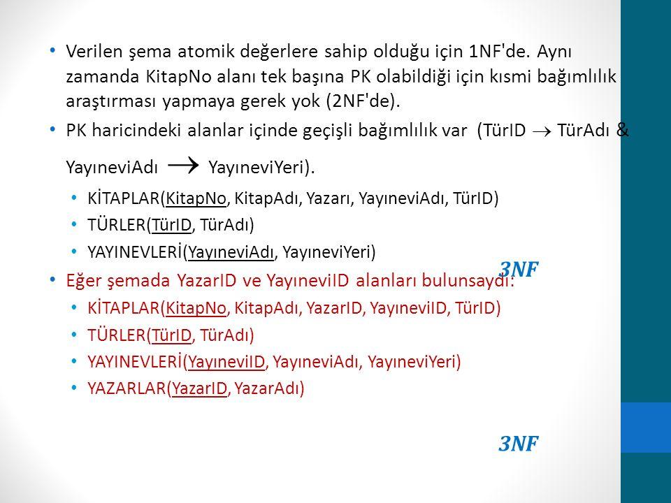 Verilen şema atomik değerlere sahip olduğu için 1NF'de. Aynı zamanda KitapNo alanı tek başına PK olabildiği için kısmi bağımlılık araştırması yapmaya