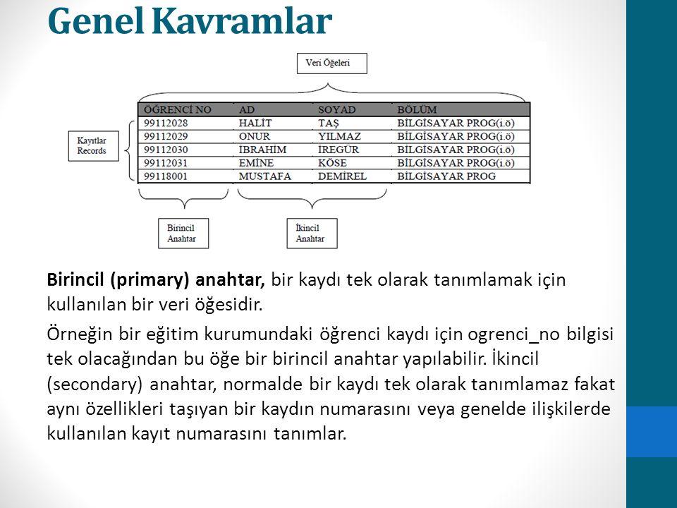 Birincil (primary) anahtar, bir kaydı tek olarak tanımlamak için kullanılan bir veri öğesidir. Örneğin bir eğitim kurumundaki öğrenci kaydı için ogren