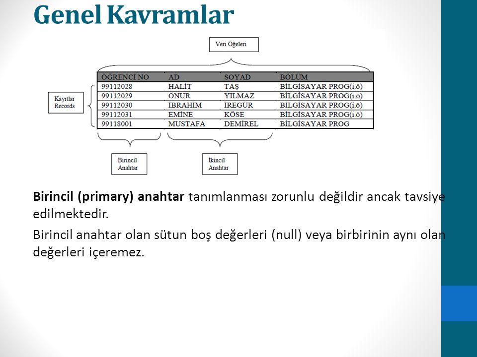 Birincil (primary) anahtar tanımlanması zorunlu değildir ancak tavsiye edilmektedir. Birincil anahtar olan sütun boş değerleri (null) veya birbirinin