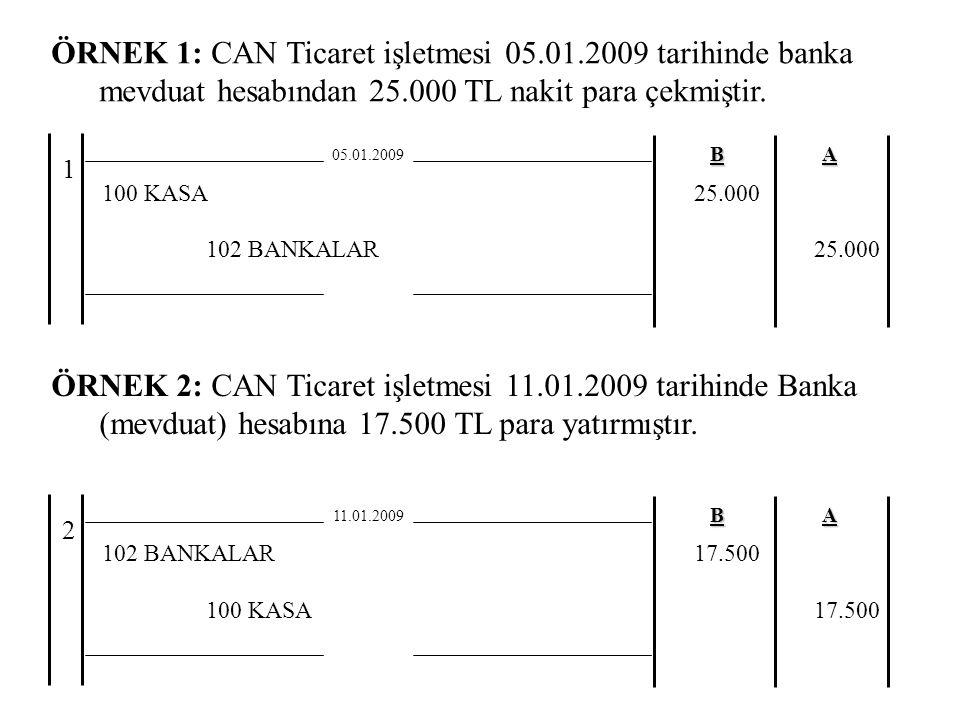 05.01.2009 BA 1 102 BANKALAR 100 KASA 25.000 ÖRNEK 1: CAN Ticaret işletmesi 05.01.2009 tarihinde banka mevduat hesabından 25.000 TL nakit para çekmişt