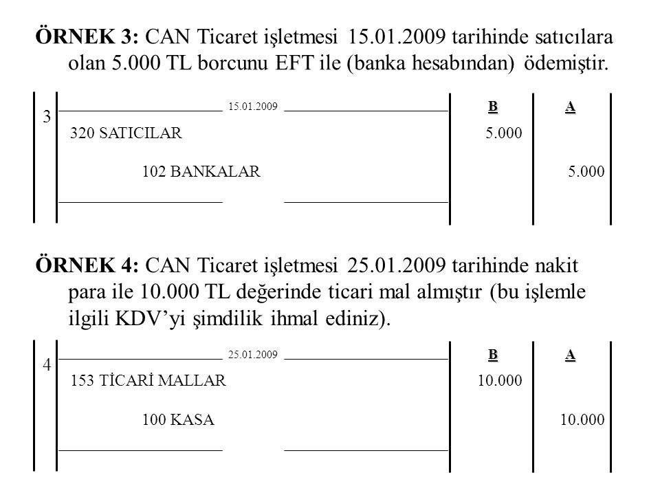 27.01.2009 BA 5 120 ALICILAR 120.34 P.Alemdar 102 BANKALAR 45.000 ÖRNEK 5: Müşterilerden Polat Alemdar'ın CAN Ticaret işletmesine olan 45.000 TL borcunu 27.01.2009 tarihinde banka havalesi ile gönderdiği anlaşılmıştır.