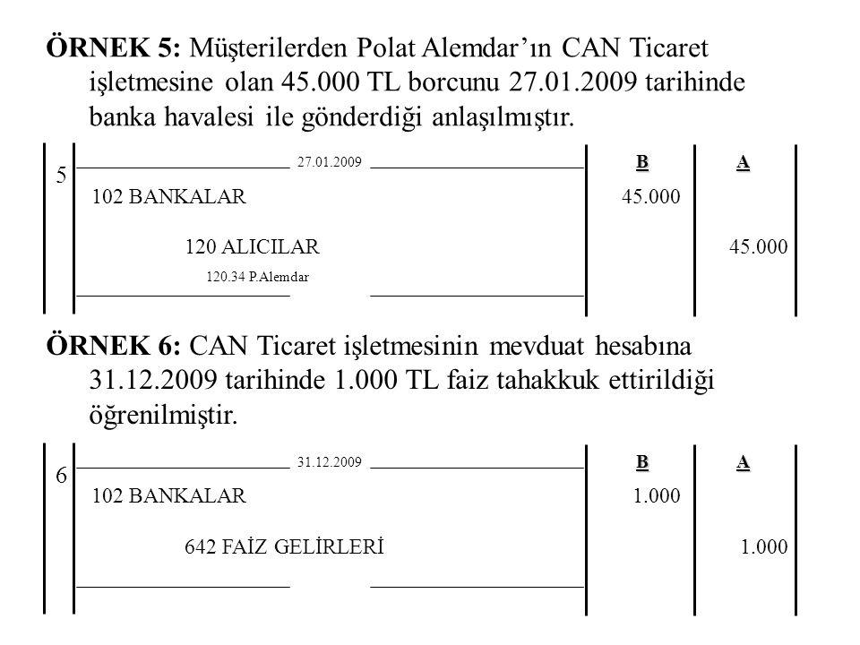 27.01.2009 BA 5 120 ALICILAR 120.34 P.Alemdar 102 BANKALAR 45.000 ÖRNEK 5: Müşterilerden Polat Alemdar'ın CAN Ticaret işletmesine olan 45.000 TL borcu